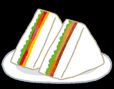 サンドイッチの図